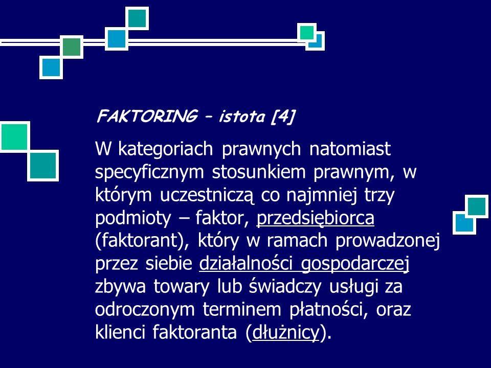 FAKTORING – istota [4]
